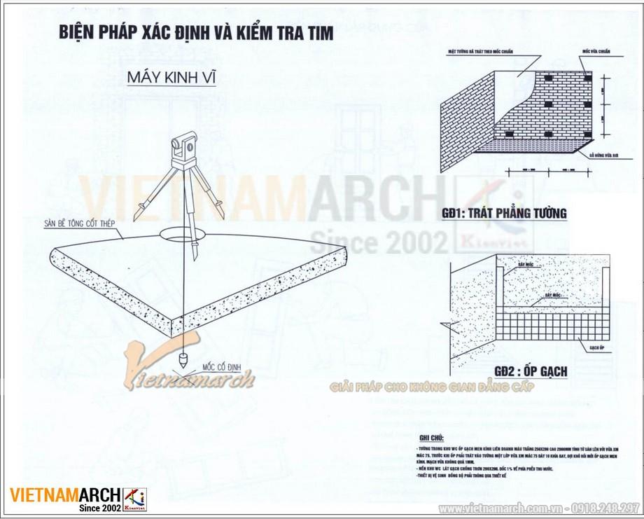 Biện pháp xác định và kiểm tra timtrong xây dựng
