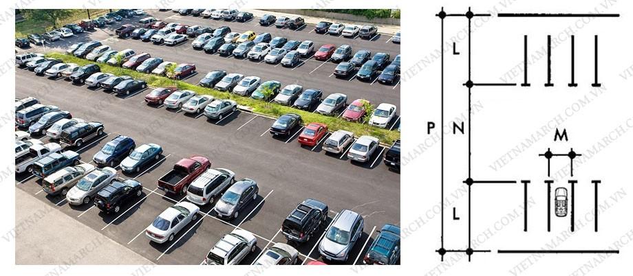Tiêu chuẩn về kích thước bãi đỗ xe hơi thông dụng