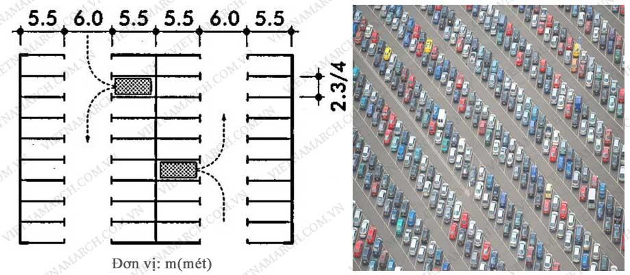 Kích thước tiêu chuẩn đối với bãi đỗ xe vuông góc 90 độ và chéo góc 45 độ thông dụng