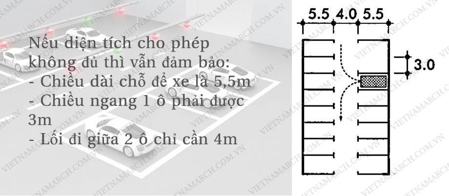 Kích thước tiêu chuẩn đối với bãi đỗ xe vuông góc 90 độ và chéo góc 45 độ lối đi hẹp