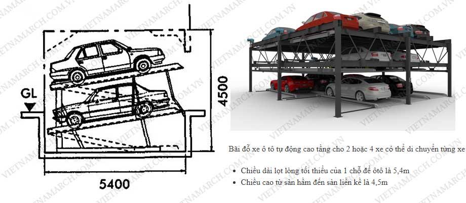 Tiêu chuẩn kích thước bãi đỗ xe ô tô tự động cao tầng