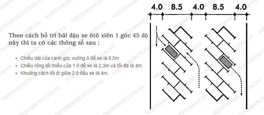 Kích thước tiêu chuẩn đối với bãi đỗ xe đấu lưng 45 độ