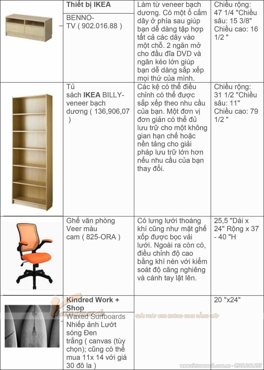 Vật tư nội thất văn phòng nhỏ