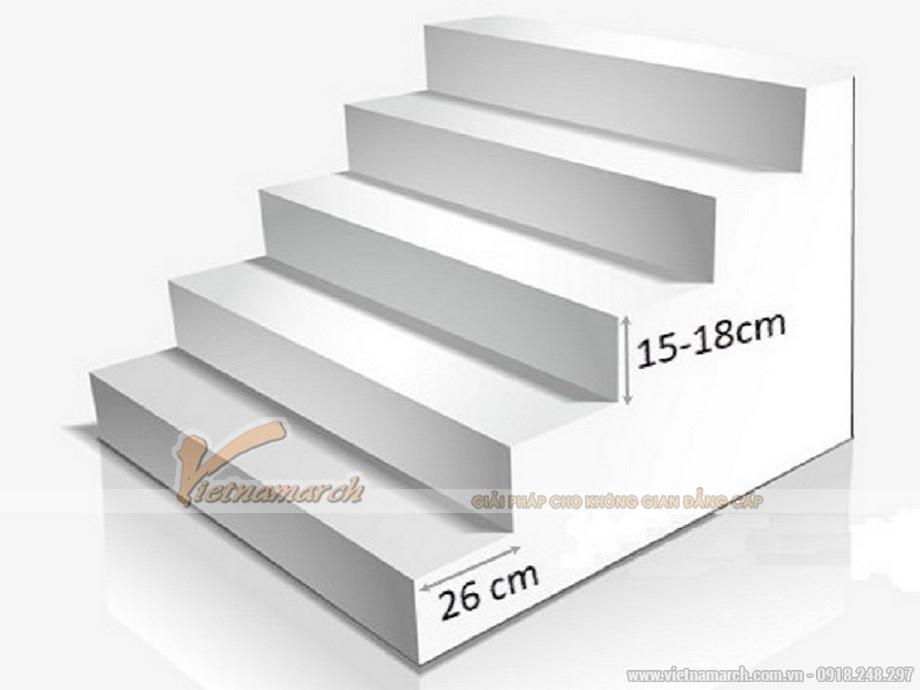 Chiều cao bậc cầu thang