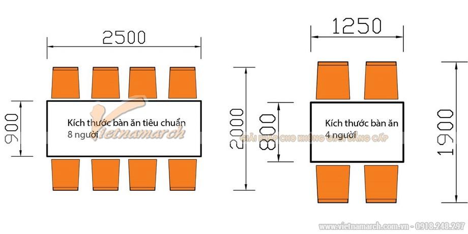 Kích thước bàn ăn hình chữ nhật