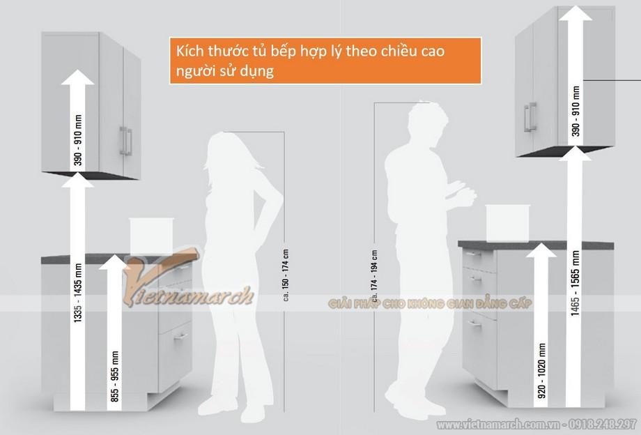Lựa chọn kích thước tủ bếp phù hợp với chiều cao người dùng