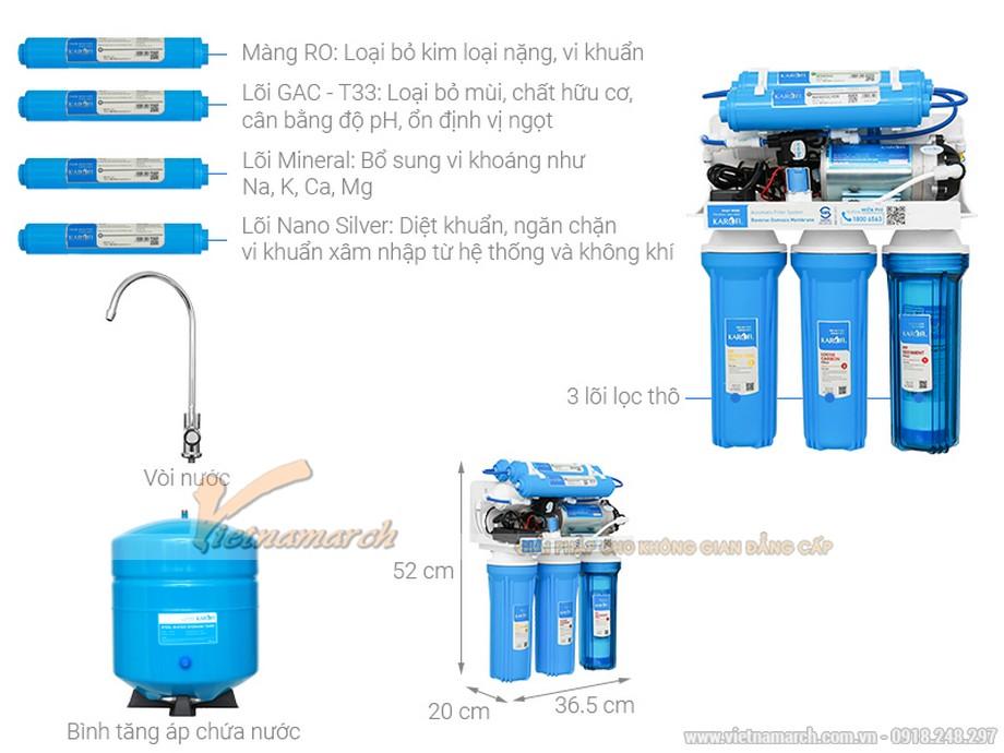 Kích thước máy lọc nước Karofi lắp âm