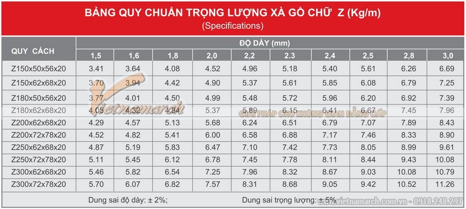 Bảng tra trọng lượng xà gồ Z (Dung sai trọng lượng: +- 5%)
