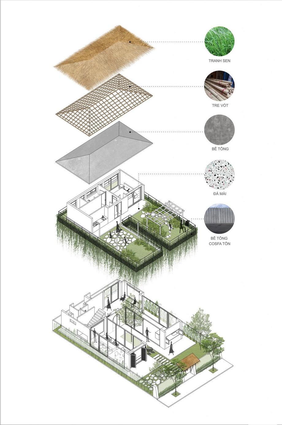 Thiết kế nhà phố 11x18m độc đáo phá cách