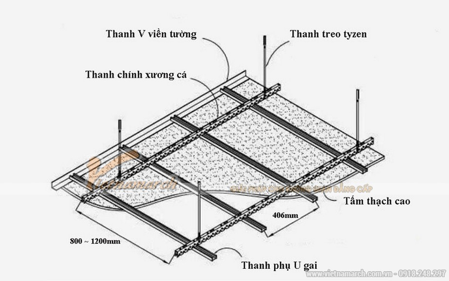 Tiêu chuẩn khoảng cách khung xương trần thạch cao chìm