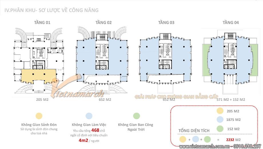 Thiết kế văn phòng bộ kế hoạch đầu tư tại Tôn Thất Thuyết