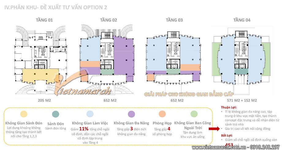 Phương án thiết kế văn phòng Bộ kế hoạch & Đầu tư tại Tôn Thất Thuyết