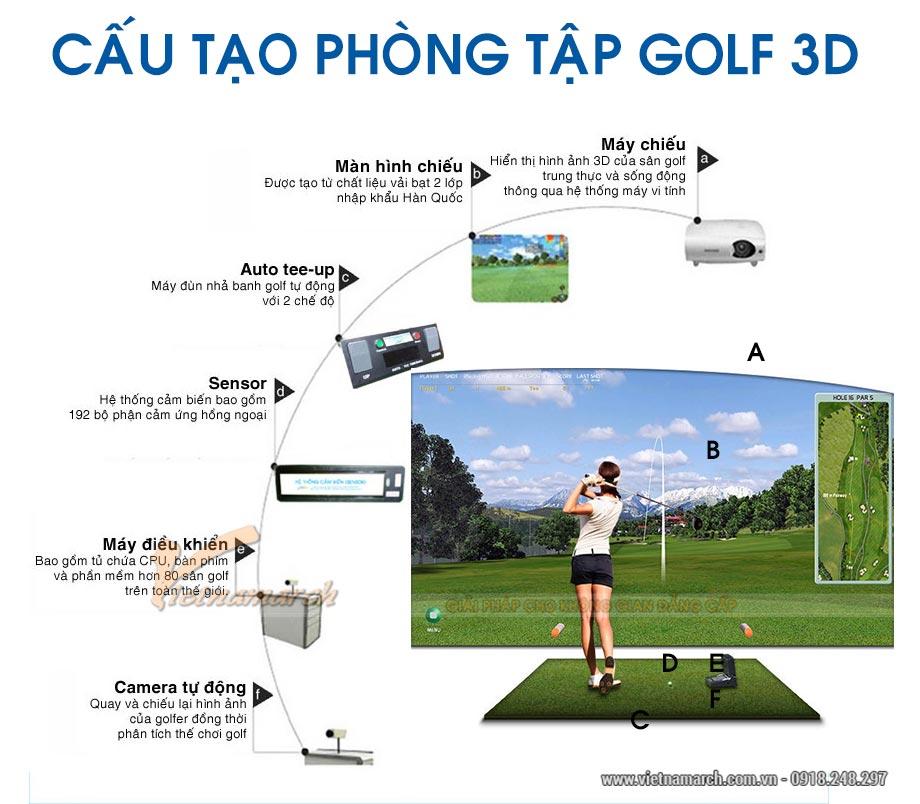 Cấu tạo của phòng tập Golf 3D
