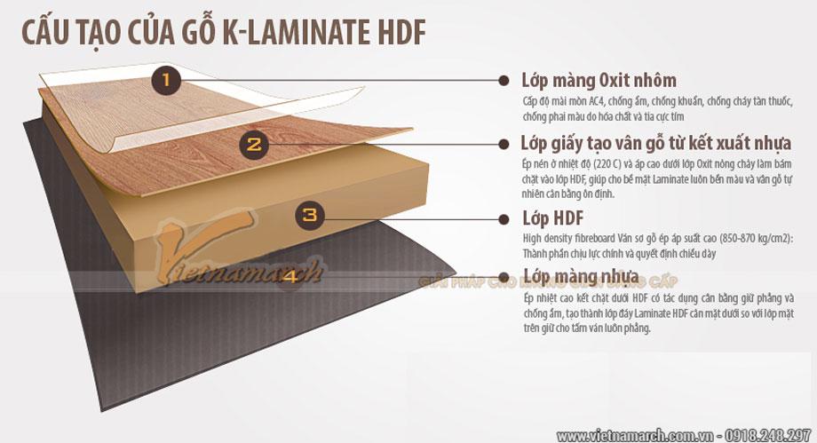 Gỗ công nghiệp HDF trong thiết kế nội thất