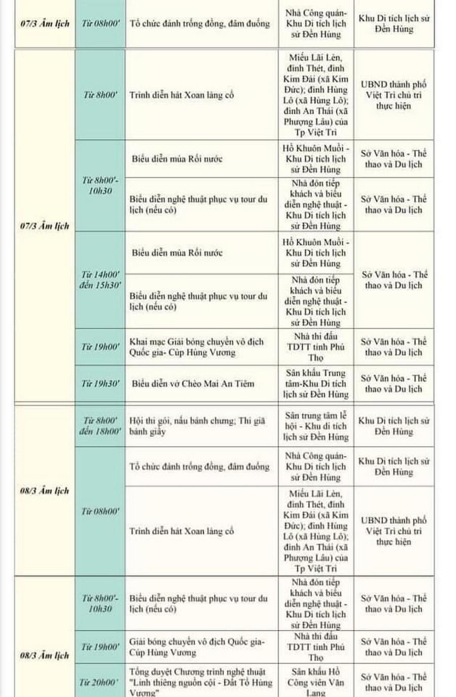Lịch trình tổ chức lễ hội đền Hùng 7/3 âm lịch