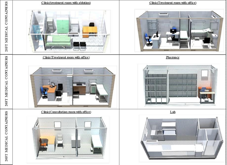 Phòng khám container là gì?