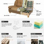 Vật liệu để sản xuất sofa