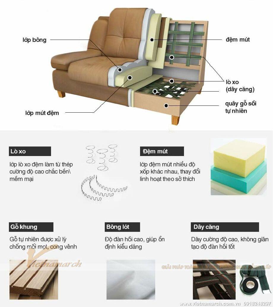 Cấu tạo sofa da, nỉ