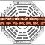 Thiết kế thi công phòng giám đốc Mệnh Mộc – Nam sinh năm 1970, 1978, 1979, 1987, 1988, 1996, 1997