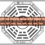 Thiết kế thi công phòng giám đốc mệnh Thổ – Nam sinh năm 1971, 1974, 1977, 1980, 1983, 1986, 1989, 1992, 1995, 1998